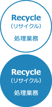 Recycle(リサイクル)