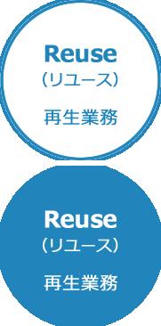 Reuse(リユース)